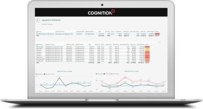 Cognition360: Agreement profitability product screen